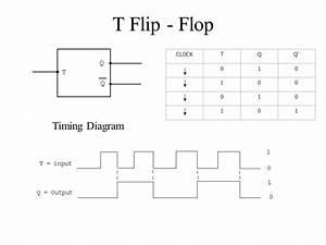 Flip Flop Devresi Nedir   U00c7e U015fitleri Nelerdir   U2013 Turhan Can