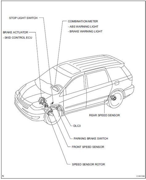 Toyota Sienna Service Manual Anti Lock Brake System