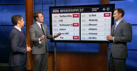 SEC Network predicts every Mississippi State game in 2015
