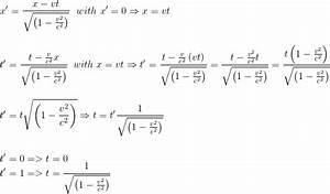Einstein Relatively Easy