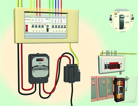 Electrical Fuse Box Regulation by Understanding Electricity In The Home Around The House