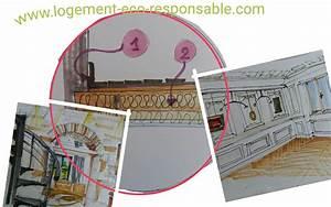 Isolation Phonique Plancher Bois Existant : l isolation phonique plancher bois pour plus de confort ~ Edinachiropracticcenter.com Idées de Décoration