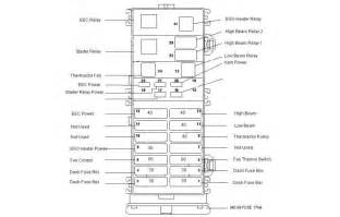 similiar ford taurus motor diagram keywords blower wiring diagram further 2006 ford taurus fuse box diagram