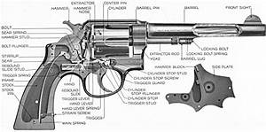Smith  U0026 Wesson Arms