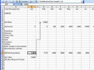 Annual cash flow forecast projection in excel youtube for Annual projection template