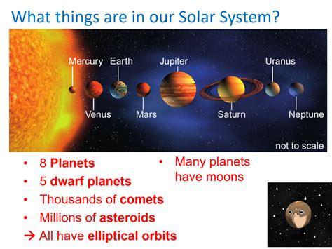 astronomy sp edexcel   gcse physics  physicsangel