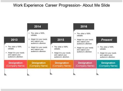 work experience career progression    sample