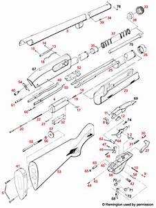 Remington U00ae 870 Standard Weight