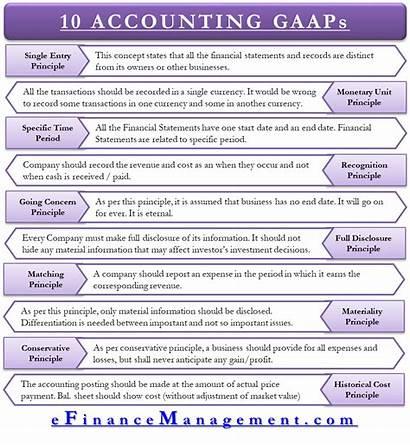 Gaap Principles Accounting Principle Disclosure Meaning Brief