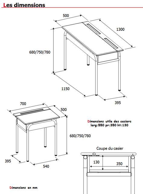 norme hauteur meuble haut cuisine hauteur standard table de cuisine dootdadoo com idées