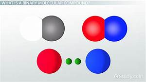 Example Of Compound In Science | www.pixshark.com - Images ...