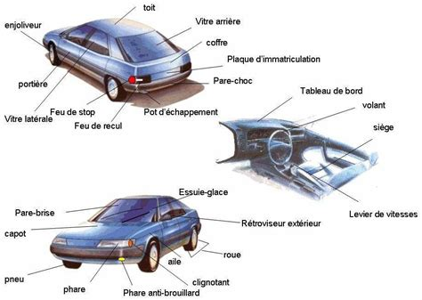0008205671 easy learning french audio course vocabulaire de la voiture cours fle vocabulary