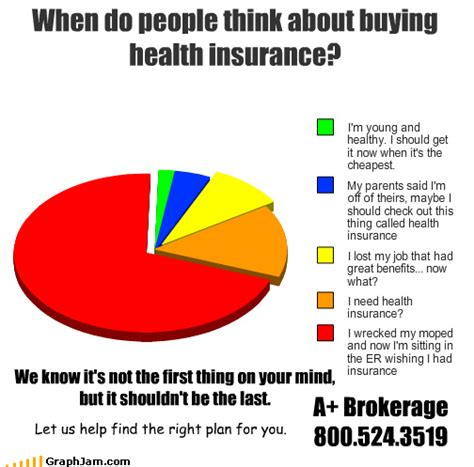Compare life insurance policies from over 20 different insurers to see if you can find a policy that suits you. A little Insurance humor | Health insurance humor, Buy health insurance, Insurance meme