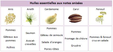 huiles essentielles cuisine huiles essentielles utilisées en cuisine