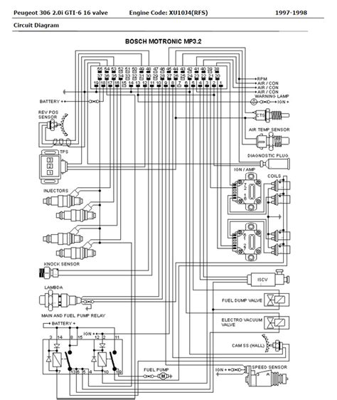 Peugeot 306 Phase 3 Wiring Diagram by Ph2 Gti6 Ecu Pinout Electrical Forum Peugeot 306