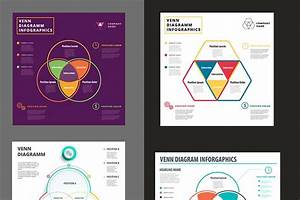 Venn Diagrams Templates