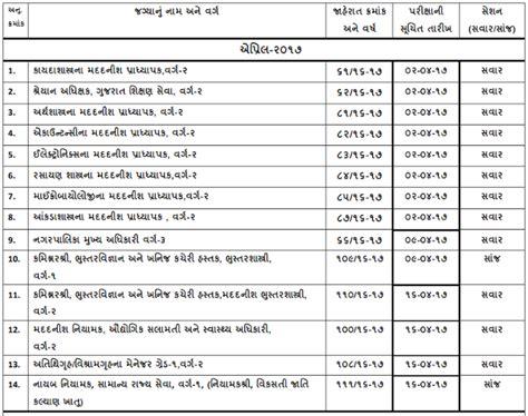 Gpsc 2019 Calendar Gpsc Exam Calendar 2018 19 Pdf Upcoming Gujarat Psc Exam
