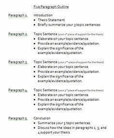 Topic Sentence Starters For Essays topic sentence starters