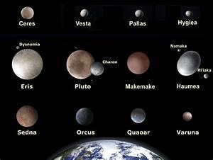 Některé trpasličí planety. V prvním řádku jsou některé ...