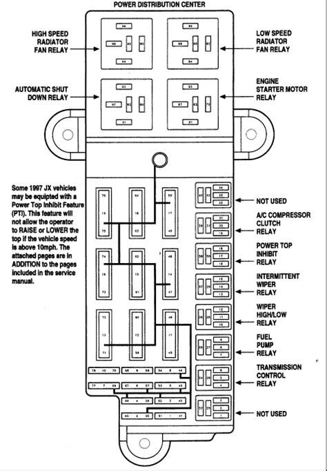 location  starter relay    chrysler sebring