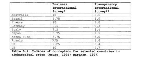 yakuzas impact   japanese economy japan