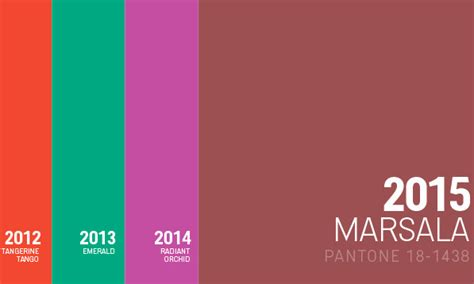 pantone 2015 color of the year pantone reveals the 2015 color of the year marsala