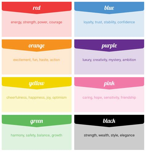 colors and meanings ui ux principle 29 color has meaning fresh consulting