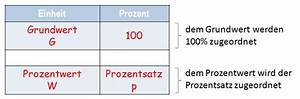 Dreisatz Berechnen : prozentrechner dreisatz b rozubeh r ~ Themetempest.com Abrechnung