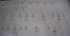 Teor U00eda Cu U00e1ntica  Diagrama De Orbitales