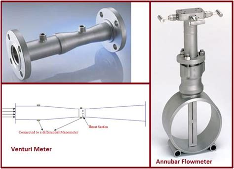 Types Of Flowmeters And Their Applications