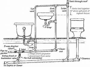 Plumbing A Bathtub Plumbing Diagram For Bathroom Toilet