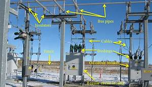 Components Of An Electrical Substation Site