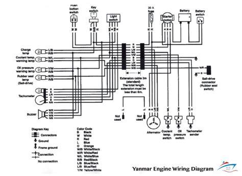 Yanmar Type Instrument Panel Marine