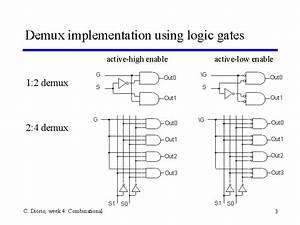 Demux Implementation Using Logic Gates