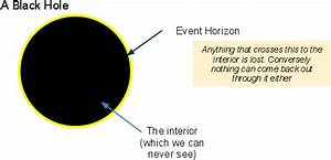 There U2019s Something About Black Holes