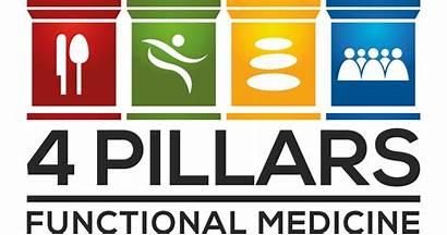 Medicine Functional Pillars Denver Health Logos Wellness