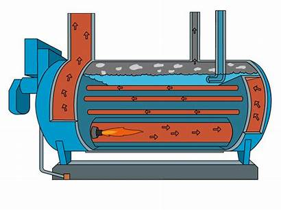 Boiler Tube Fire Diagram Basics Boilers Steam