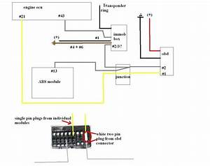 Abf Immobilizer Wiring