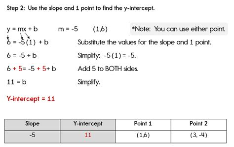 writing algebra equations given two points