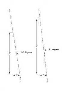 dovetail layout  ratio  degree popular