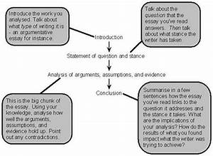 Definition Of Analytical Essay Structuring A Research Paper Meaning  Meaning Of Analytical Essay