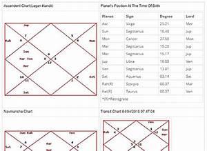 5 Online Astrology Birth Chart Maker Websites Free
