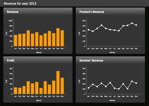 excel charts  graphs templates exceltemplates