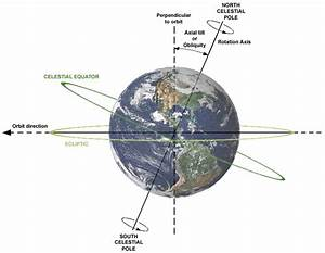 Winter Solstice 2012  The Axial Tilt Of The Earth Is The
