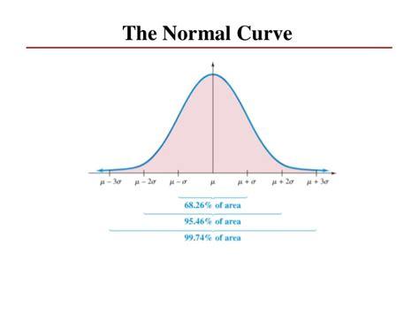 lecture bt curve