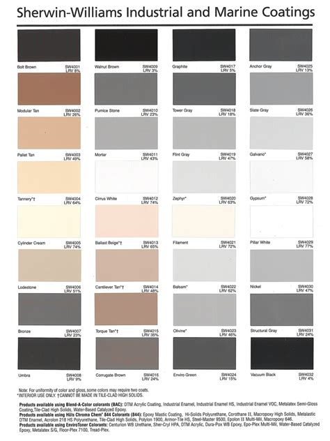 superb devoe paint colors 2 sherwin williams industrial
