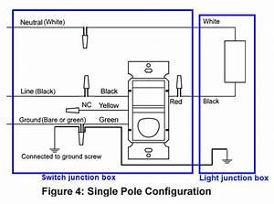Legrand Single Pole Switch Installation