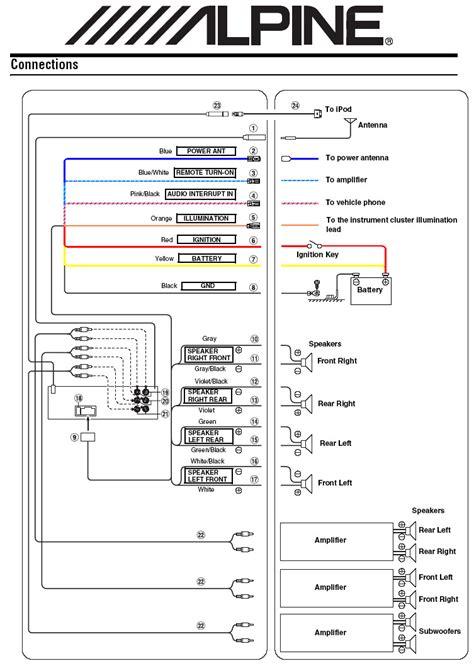 Mbcluster Mercedes Instrument Cluster Repair Homepage