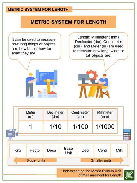 understanding  metric system unit  measurement worksheets