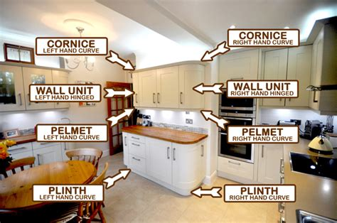 What Is Cornice, Pelmet & Plinth?  Diy Kitchens  Advice. Alton Brown Kitchen Gear. Kitchen Table Hattiesburg. Open Kitchen To Living Room Floor Plans. Kitchen Shelves And Storage. Kitchen Table Sizes. Red Kitchen Cabinets For Sale. Kitchen Hood Ceiling. Kitchen Layout Galley With Island